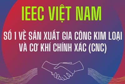 IEEC Việt Nam - Công Ty Gia Công Cơ Khí Chính Xác CNC